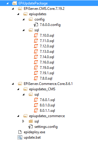 Export-EPiUpdates result tree