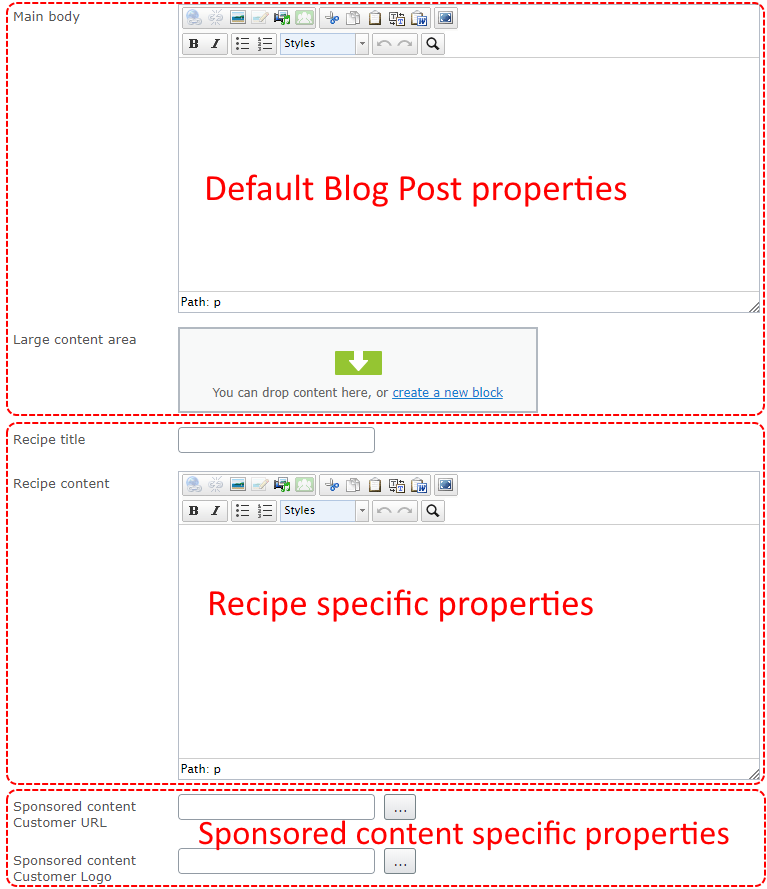 BlogPostPage properties